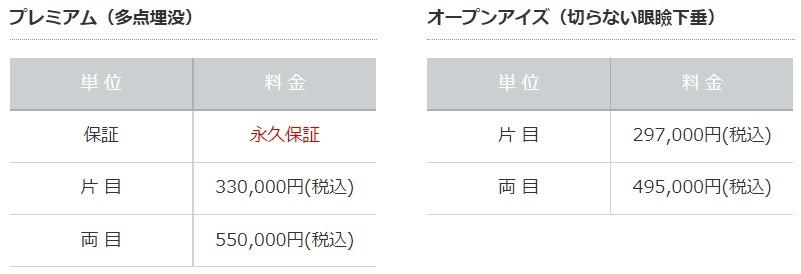 東京美容外科クリニックの二重整形料金表